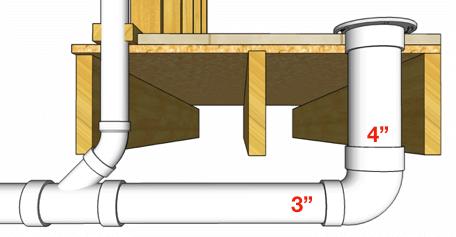 4x3 Closet Elbow Picture