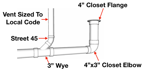 How To Vent & Plumb A Toilet (1 Easy Pattern) - Hammerpedia