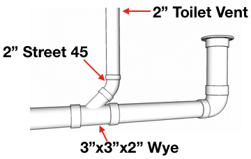 upc-toilet-vent