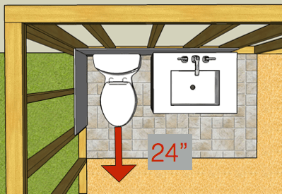 toilet clearance from wall toilet in the 4 dimensions you need to 6275