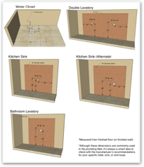 toilet rough in dimensions. Toilet Rough In  dimensions The 4 Dimensions You Need To Know Hammerpedia