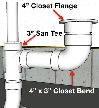 How To Plumb a Bathroom (with multiple diagrams) - Hammerpedia