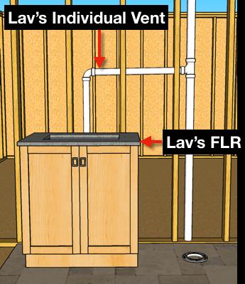 bath-sink-vent-diagram