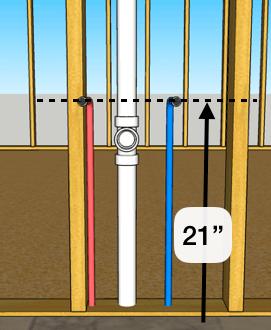 bathroom-sink-rough-in-diagram-1