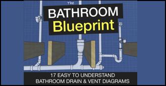 bathroom blueprint login image