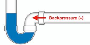backpressure-in-p-trap-diagram
