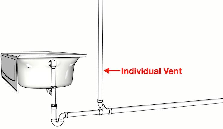 individual-plumbing-vent-diagram