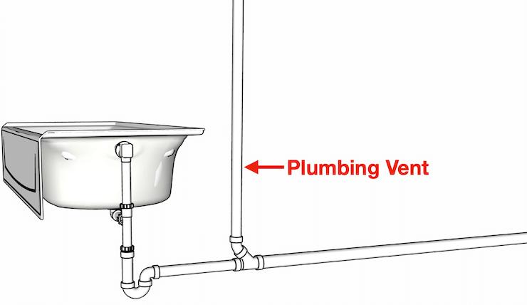 plumbing-vent-diagram-a