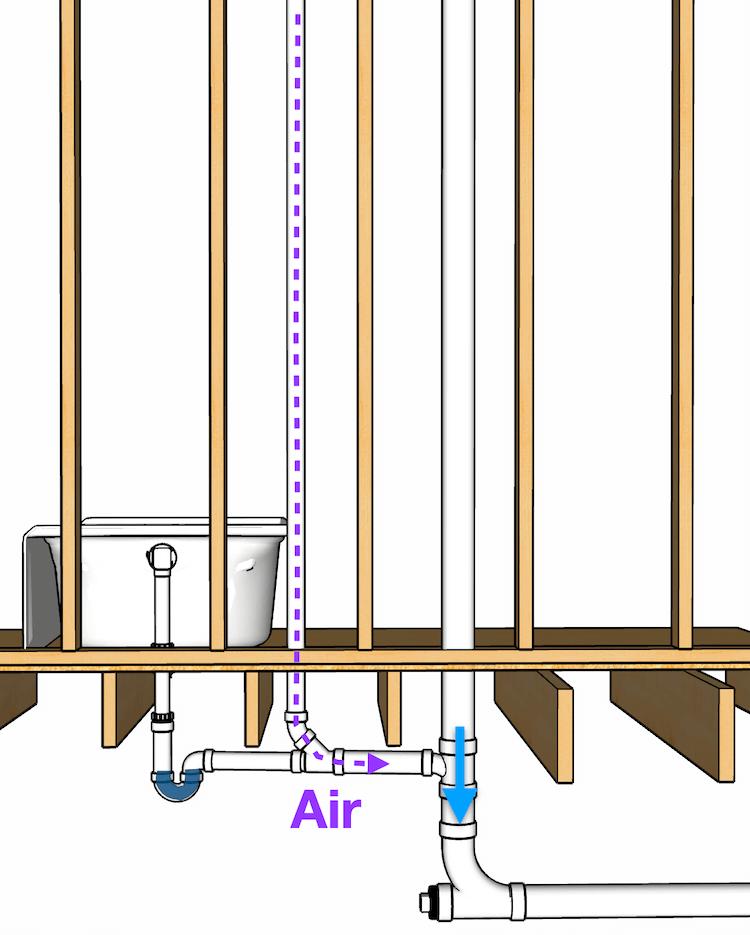 plumbing-vent-diagram-d