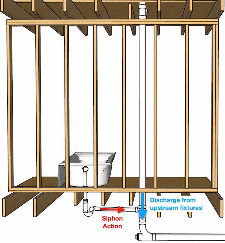 plumbing-vent-diagram-c