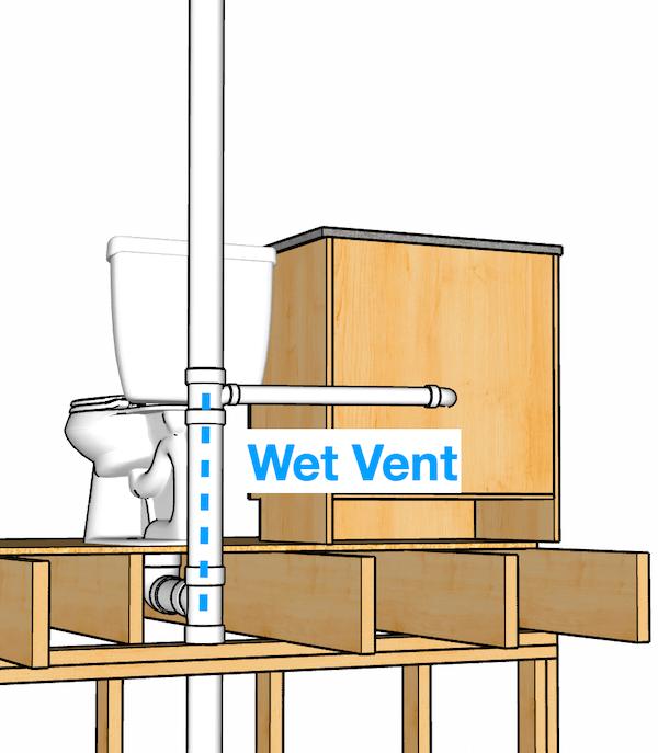 wet-vent-plumbing-diagram